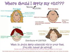 YOUNG LIVING ESSENTIAL OILS -- Distributor # 1397929 -- www.youngliving.org