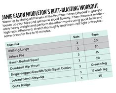 But-Blasting Workout