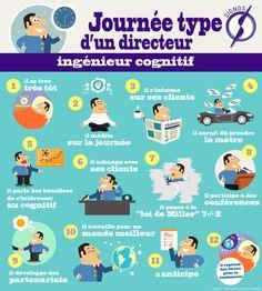 infographie_journee_type_directeur_ingenieur_cognitif1.jpg (1875×2083)