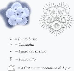 Schema Fiori all'uncinetto