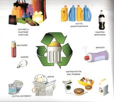 Earth Day, Ecology, Recycling, Classroom, School, Tips, Class Room, Advice, Upcycle