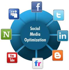Smo Services in India  Social Media Optimization (SMO) is the method of social activity that attract visitors to a website through an elevated search rank.Know More : http://www.dakshinfo.com/