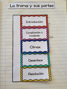 I'm pinning this for the 'foldable' learning ideas (not content.) Learning in Two Languages : Interactive Notebooks in Spanish