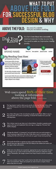 What to Put above the Fold for successful #blog design ! #tips #infographic