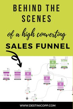 Your online course sales funnel is not a one size fits all. And there are many different types of sales funnels you can use to sell your online course.   I have a sales funnel that runs on automation in my business. This allows me to sell my Facebook and Instagram ads consulting service on autopilot.  #onlinecoursetips #salesfunnels #facebookads #instagramads #evergreenfunnel #marketingtips