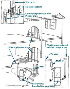 9 best central vacuum systems images on pinterest central vacuum rh pinterest com