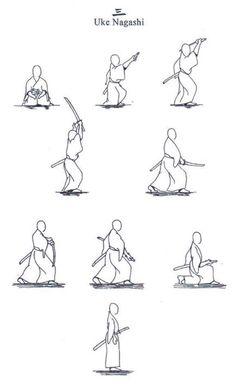 martial arts, iaido kata - UKE NAGASHI