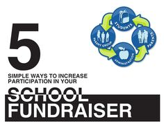 5 ways to increase participation in your PTA or PTO run school fundraiser.