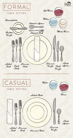 Dining Room Table Setting, Dinner Party Table Ideas, Dinner Place Settings, Than… - Arbeitszimmer Comment Dresser Une Table, Cena Formal, Dining Etiquette, Etiquette Dinner, Table Setting Etiquette, Pulte Homes, Etiquette And Manners, Table Manners, Christmas Table Settings