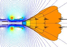 """""""Propulsion Systems of the Future"""" - Diagram of the magnetic field generated by the VASIMR engine."""