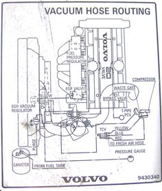 2001 volvo v70 engine diagram google search auto maintenance rh pinterest com volvo engine diagram 2002 v70 xc volvo d16 engine diagram