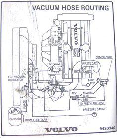 2006 volvo xc90 engine diagram | FINALLY, a Vacuum Hose ...