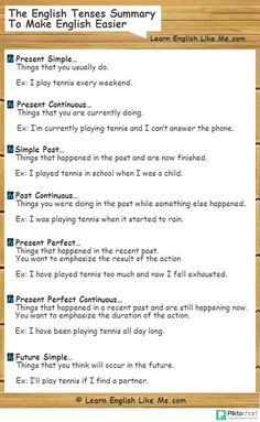 Educational infographic : I'm sharing with you an English tenses summary and a very easy exercise that