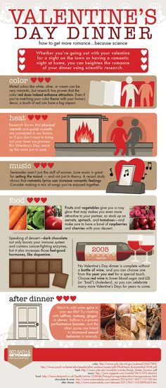 Tips for creating a romantic Valentine's Day dinner!