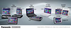Panasonic Toughbook Laptops for your Business to secure data
