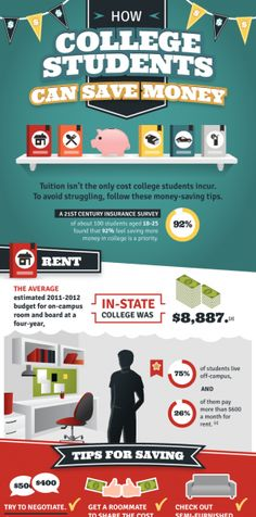 Are you in College? Or do you have kids in College?  See this -->> How College Students Can Save Money