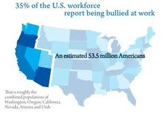 """workplace bullying - to understand, correct & prevent all abuse at work. {also see wikipedia entry on """"workplace bullying""""} Positive Work Environment, Workplace Bullying, Anti Bullying, Helping Others, A Team, Psychology, Reading, Bullies, Statistics"""