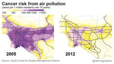 "L.A. Times Graphics ""The risk of cancer from air pollution in SoCal has dropped dramatically in the last 7 years. http://t.co/q0PxV424AL"