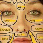Ez az ősi arctérkép világosan jelzi, milyen betegség lappang benned, sőt a gyógyításban is segíthet
