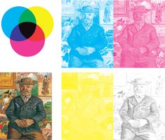 Subtractive Color Mixtures Using CMY Primaries CMYK Separation And Image With Exaggerated Print Screen Ralph Larmann