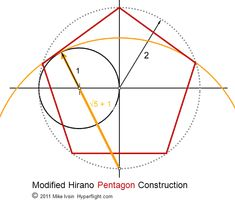 Draw five-point star pentagram, pentacle, pentagon. Other stars how-to