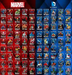 Marvel Heroes List, Marvel Heroes Names, Marvel And Dc Superheroes, Superhero Names, Dc Comics Heroes, Bd Comics, Dc Comics Characters, Marvel Films, Pop Marvel