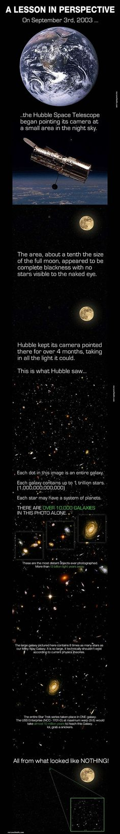 Interesting Space Facts space science universe interesting facts fact good to know did you know galaxy earth stars