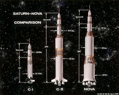 Very early concept diagrams, circa 1959, of the Saturn I, Saturn V and Nova C8 rockets.