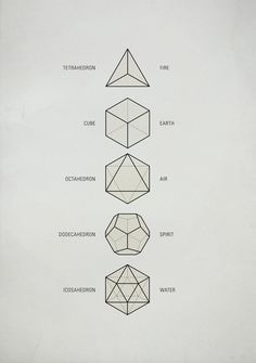 The Platonic Solids Art Print by Michael Paukner