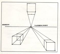 one point perspective worksheet - Google Search