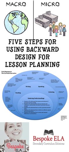 "Understanding by Design is one of the most fundamental texts and philosophies for planning a lesson and being a teacher.  We all know the importance of planning lessons around the skills objectives and learning targets set forth by our respective schools/ districts/ states/ federal government.  But, what does this mean in practicality?  What does it mean to ""begin with the end in mind""?  IT MEANS THIS:  GOING FROM MACRO TO MICRO."