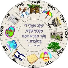 rules of rosh hashanah
