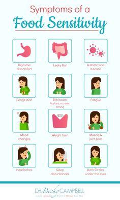 Food Sensitivity Symptoms + How to Reduce Them - Dr. Dairy Sensitivity Symptoms, Food Intolerance Symptoms, Food Allergy Symptoms, Lactose Allergy, Food Allergies, Seasonal Allergies, Cakes, Gluten Free, Lactose Free