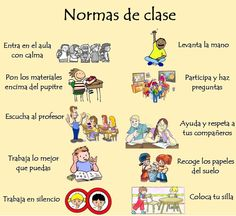 Normas de clase. Espagnol.hispania - Blog pédagogique pour les professeurs d'espagnol de Collèges ou de Lycée Professionnel. Spanish Lesson Plans, Spanish Lessons, Classroom Rules, Classroom Language, Spanish Teacher, Spanish Classroom, Spanish Teaching Resources, Elementary Spanish, New School Year
