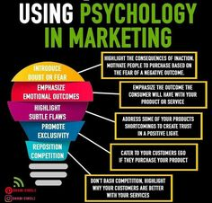 Affiliate Marketing, Marketing Online, Digital Marketing Strategy, Sales And Marketing, Internet Marketing, Social Media Marketing, Content Marketing, Marketing Strategies, Marketing Logo