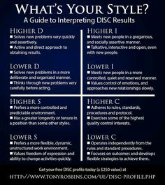 Take this free DISC test to know your right path to success & how everyone has their own unique combination of traits ~ true success is achieved when you learn how to adapt to those differences based on each person as an individual & not a generality! via @sosartgallery www.BizOrlando.com