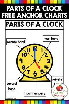 Teach your students the Parts of a Clock with this free Parts of a Clock Anchor Chart printable. Use this poster with your students when teaching them to tell the time. The parts of a clock identified in this printable are the hour, minute, and second hand, the hour numbers and the minute lines. Both colorful and black and white versions are included. #partsofaclock #mathactivities