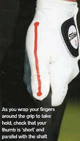 A parallel thumb the answer to most bad shots playing golf.  Luther Blacklock golf