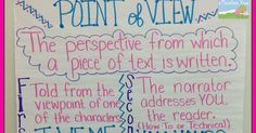 We have been busy working on point of view, and most specifically, on how an author& point of view impacts how a story is written or told. Reading Strategies Posters, Comprehension Strategies, Reading Comprehension, 7th Grade Reading, 7th Grade Ela, Writing Practice, Writing A Book, Fiction Writing, Writing Tips