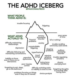 Mental And Emotional Health, Mental Health Awareness, Adhd Awareness Month, Angst Tattoo, Adhd Facts, What Is Adhd, Relationship Therapy, Adhd Help, Writing Tips