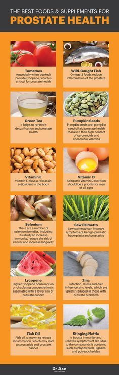Top foods and supplements for prostate health - Dr. Axe http://www.draxe.com #health #holistic #natural