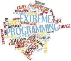 Abstract word cloud for Extreme programming with related tags and terms