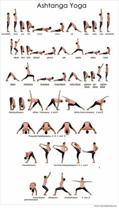 Different types of yoga (Ashtanga-Yoga). I verified that Read It does lead to full content links to the various forms of Yoga. Lots of side ads but content good. Ashtanga Yoga, Yoga Bewegungen, Yoga Moves, Yoga Exercises, Yoga Meditation, Yoga Workouts, Yoga Art, Kundalini Yoga, Cardio Gym
