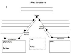 Printables Plot Structure Worksheet blank plot line diagram teaching exposition through fairy tales just made this structure for my 4th graders i think am going to