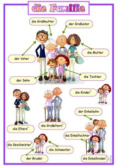 Bildwörterbuch_Familie with exercise sheet from iSLCOLLECTIVE (free, registration required) Study German, Learn German, Learn French, German A1, German Grammar, German Words, Learning Cards, Kids Learning, Learning Styles