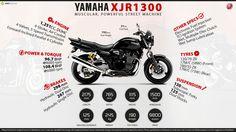 Yamaha XJR1300 – Muscular and Powerful Street Machine
