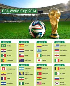 Fifa World Cup 2014 Groups! Brazil World Cup, World Cup 2014, Fifa World Cup, Mens World Cup, Mans World, Soccer World, World Of Sports, Lionel Messi, World Cup Groups