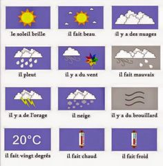 Le temps French Language Lessons, French Language Learning, French Lessons, Learning English, French Basics, French For Beginners, French Teaching Resources, Teaching French, Learning French For Kids