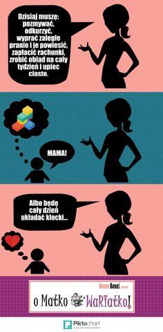 #dziecko #matka #macierzyństwo #infografika #blog