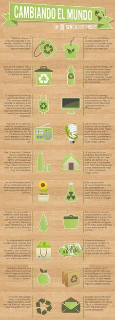 infografia-ambiental1.jpg (900×2492)